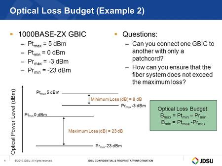 Optical Loss Budget (Example 2)