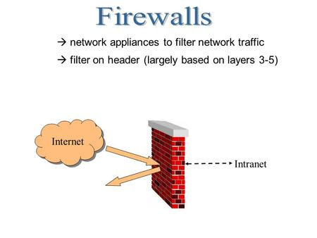  network appliances to filter network traffic  filter on header (largely based on layers 3-5) Internet Intranet.