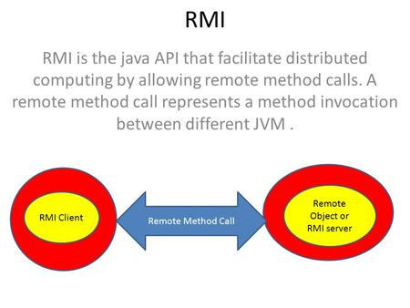 RMI RMI is the java API that facilitate distributed computing by allowing remote method calls. A remote method call represents a method invocation between.
