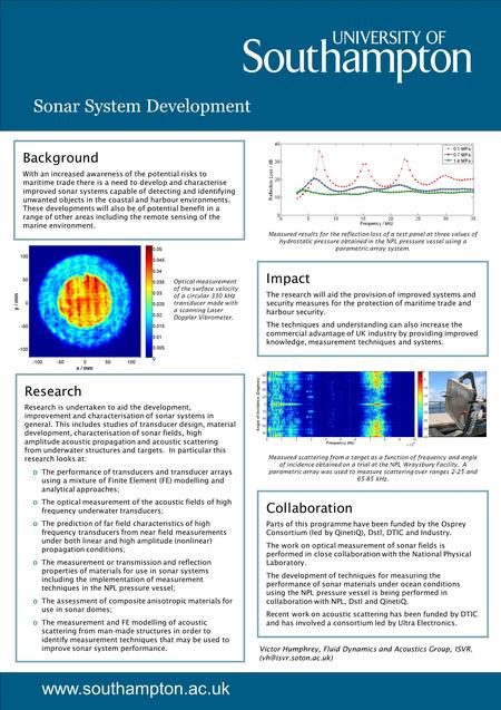 Sonar System Development www.southampton.ac.uk Background With an increased awareness of the potential risks to maritime trade there is a need to develop.