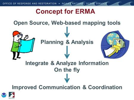 Concept for ERMA Open Source, Web-based mapping tools Planning & Analysis Integrate & Analyze Information On the fly Improved Communication & Coordination.