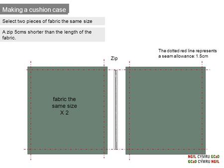 Making a cushion case Select two pieces of fabric the same size The dotted red line represents a seam allowance: 1.5cm A zip 5cms shorter than the length.