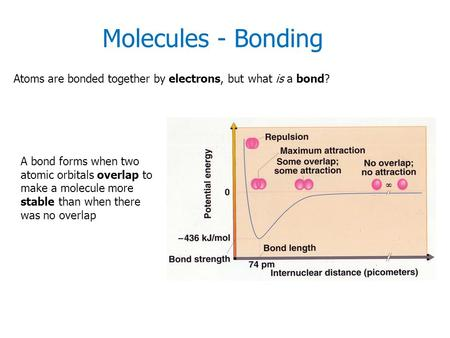 Atoms are bonded together by electrons, but what is a bond? A bond forms when two atomic orbitals overlap to make a molecule more stable than when there.