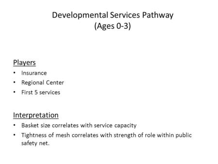 Developmental Services Pathway (Ages 0-3) Players Insurance Regional Center First 5 services Interpretation Basket size correlates with service capacity.