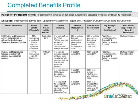 Completed Benefits Profile Purpose of the Benefits Profile: To document in detail each benefit or outcome the project is to deliver and track its realisation.