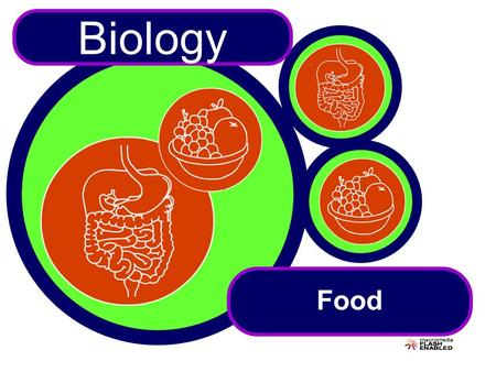 Biology Food. Objectives for food State the Function of Food Name three reasons for requiring food Name six common chemical elements in food: C, H, N,