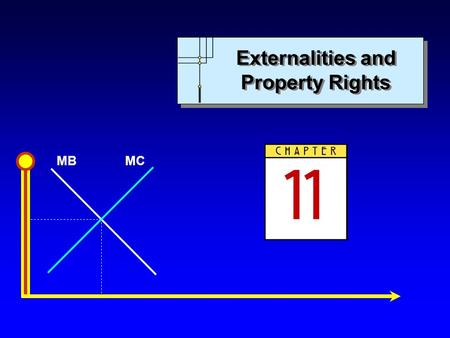 MBMC Externalities and Property Rights. MBMC Copyright c 2004 by The McGraw-Hill Companies, Inc. All rights reserved. Chapter 11: Externalities and Property.