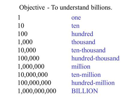 Objective - To understand billions. 1one 10ten 100 hundred 1,000thousand 10,000ten-thousand 100,000hundred-thousand 1,000,000million 10,000,000ten-million.