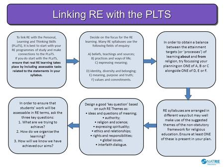 Linking RE with the PLTS To link RE with the Personal, Learning and Thinking Skills (PLaTS), it is best to start with your RE programmes of study and make.