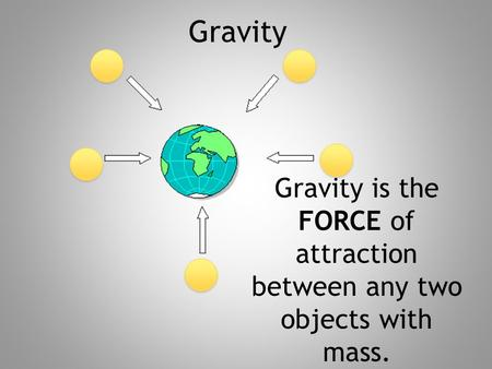 Gravity Gravity is the FORCE of attraction between any two objects with mass.