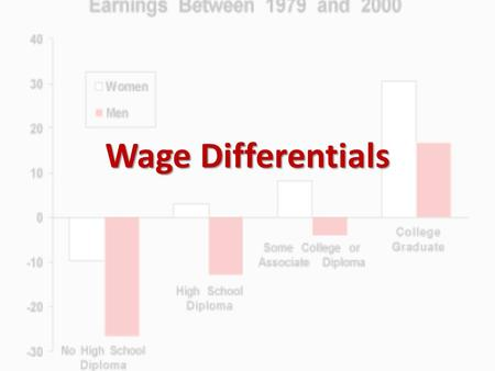 Wage Differentials. The Minimum Wage Federal government and states set a minimum wage Federal government and states set a minimum wage An effective minimum.