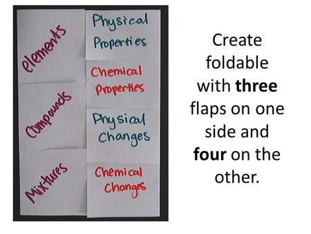 Create foldable with three flaps on one side and four on the other.