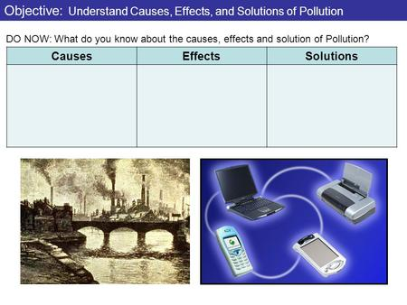 CausesEffectsSolutions Objective: Understand Causes, Effects, and Solutions of Pollution DO NOW: What do you know about the causes, effects and solution.