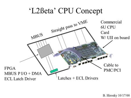 B. Hirosky 10/17/00 'L2ßeta' CPU Concept Commercial 6U CPU Card W/ UII on board FPGA MBUS P I/O + DMA ECL Latch Driver MBUS Straight pass to VME Latches.
