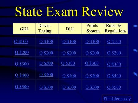 State Exam Review GDL Driver Testing DUI Points System Rules & Regulations Q $100 Q $200 Q $300 Q $400 Q $500 Q $100 Q $200 Q $300 Q $400 Q $500 Final.