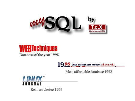 Readers choice 1999 Most affordable database 1998 Database of the year 1998.