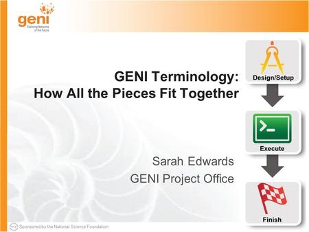 Sponsored by the National Science Foundation GENI Terminology: How All the Pieces Fit Together Sarah Edwards GENI Project Office.