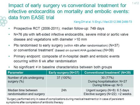 Impact of early surgery vs conventional treatment for infective endocarditis on mortality and embolic events: data from EASE trial Prospective RCT (2006-2011);
