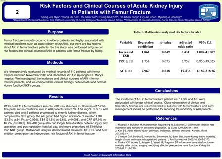 References Results Methods Purpose Risk Factors and Clinical Courses of Acute Kidney Injury in Patients with Femur Fracture Seung-Jee Ryu*, Young-Ok Kim*,