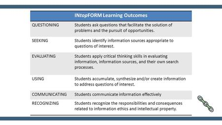 INtopFORM Learning Outcomes QUESTIONINGStudents ask questions that facilitate the solution of problems and the pursuit of opportunities. SEEKINGStudents.