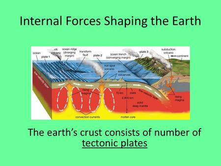 Internal Forces Shaping the Earth The earth's crust consists of number of tectonic plates.