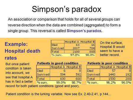 Simpson's paradox An association or comparison that holds for all of several groups can reverse direction when the data are combined (aggregated) to form.