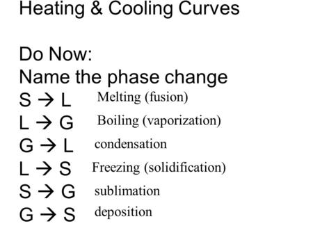 Heating & Cooling Curves Do Now: Name the phase change S  L L  G G  L L  S S  G G  S Melting (fusion) Boiling (vaporization) condensation Freezing.
