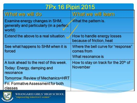 7Px 16 Pipiri 2015 What we will do What we will learn Examine energy changes in SHM, generally and particularly (in a perfect world) What the pattern is.