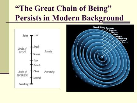 """The Great Chain of Being"" Persists in Modern Background."