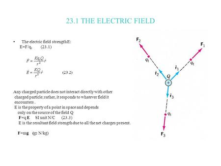 23.1 THE ELECTRIC FIELD The electric field strength E: E=F/q t (23.1) Any charged particle does not interact directly with other charged particle; rather,
