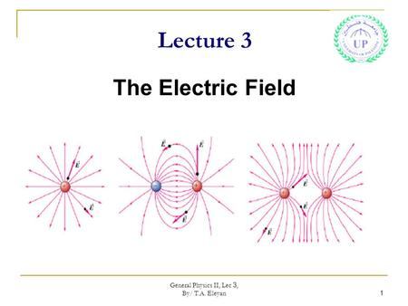 General Physics II, Lec 3, By/ T.A. Eleyan 1 Lecture 3 The Electric Field.