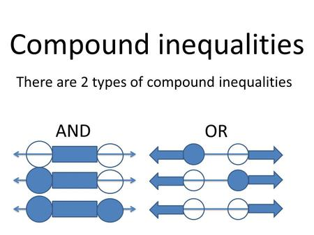 Compound inequalities There are 2 types of compound inequalities AND OR.