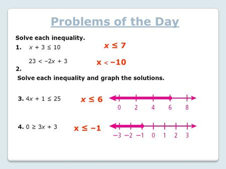 Problems of the Day Solve each inequality. 1. x + 3 ≤ 10 2. 4. 0 ≥ 3x + 3 3. 4x + 1 ≤ 25 x ≤ 7 23 < –2x + 3 x ˂ –10 Solve each inequality and graph the.
