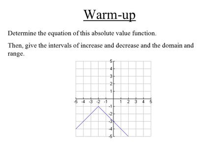 Warm-up Determine the equation of this absolute value function. Then, give the intervals of increase and decrease and the domain and range.