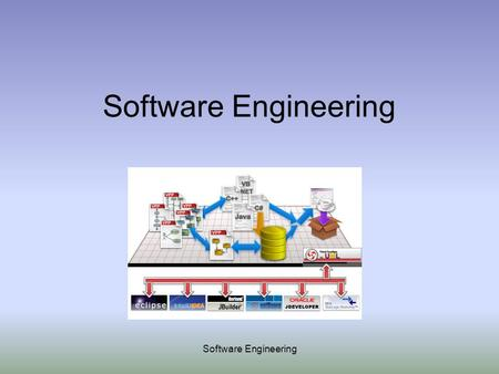 Software Engineering. Software Engineering is… Design Coding Testing Debugging Documentation Maintenance …of new software.