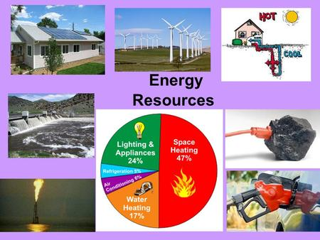 Energy Resources. Let's take a trip to Iceland… Why are we going to Iceland to study energy?