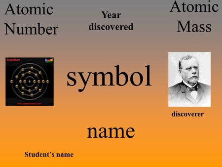 Atomic Number symbol name Atomic Mass discoverer Year discovered Student's name.