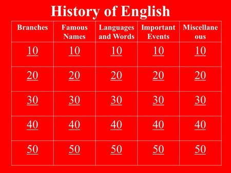 History of English BranchesFamous Names Languages and Words Important Events Miscellane ous 10 20 30 40 50.