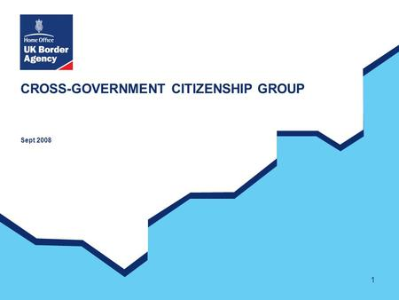 1 CROSS-GOVERNMENT CITIZENSHIP GROUP Sept 2008. 2 Why the time is right to consider a new Citizenship group The terms of reference and contracts for members.