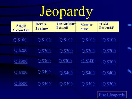 Jeopardy Anglo- Saxon Era Hero's Journey The Almighty Beowulf Monster Mash Q $100 Q $200 Q $300 Q $400 Q $500 Q $100 Q $200 Q $300 Q $400 Q $500 Final.