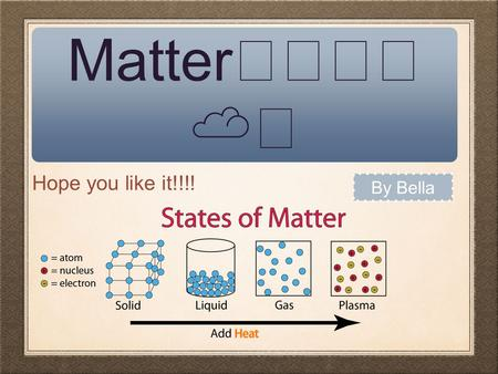 Hope you like it!!!! By Bella Matter ☁. Introduction What is Matter? Matter is anything that takes up space and has mass. Mass is the amount of matter.