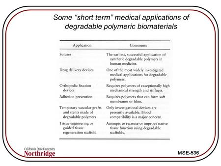 "Some ""short term"" medical applications of degradable polymeric biomaterials."