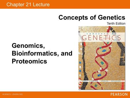 Copyright © 2009 Pearson Education, Inc. Genomics, Bioinformatics, and Proteomics Chapter 21 Lecture Concepts of Genetics Tenth Edition.