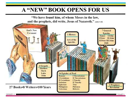 "A ""NEW"" BOOK OPENS FOR US ""We have found him, of whom Moses in the law, and the prophets, did write, Jesus of Nazareth."" John 1:45 God's New Covenant 1."