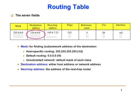 1 Routing Table  The seven fields Mask: for finding (sub)network address of the destination l Host-specific routing: 255.255.255.255 (/32) l Default routing: