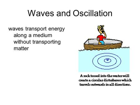 Waves and Oscillation waves transport energy along a medium without transporting matter.