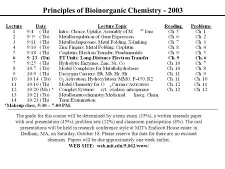 Principles of Bioinorganic Chemistry - 2003 The grade for this course will be determined by a term exam (35%), a written research paper with oral presentation.