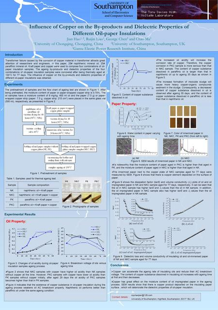 Influence of Copper on the By-products and Dielectric Properties of Different Oil-paper Insulations Jian Hao 1, 2, Ruijin Liao 1, George Chen 2 and Chao.