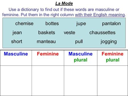 La Mode Use a dictionary to find out if these words are masculine or feminine. Put them in the right column with their English meaning. chemisebottes jupe.