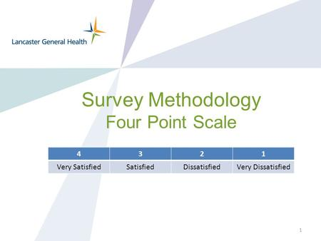 Survey Methodology Four Point Scale 1 4321 Very SatisfiedSatisfiedDissatisfiedVery Dissatisfied.